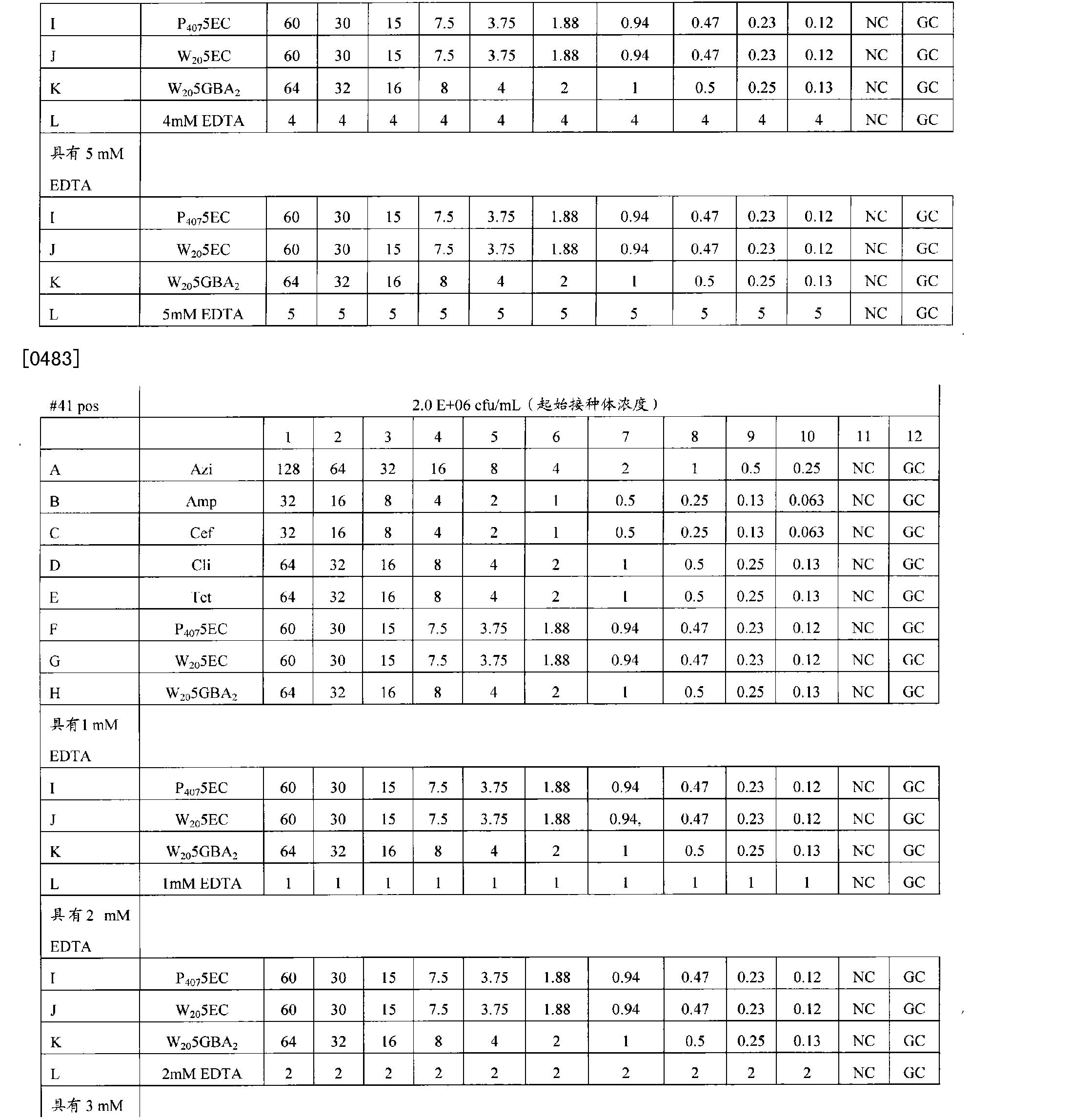 Figure CN102223876AD01041