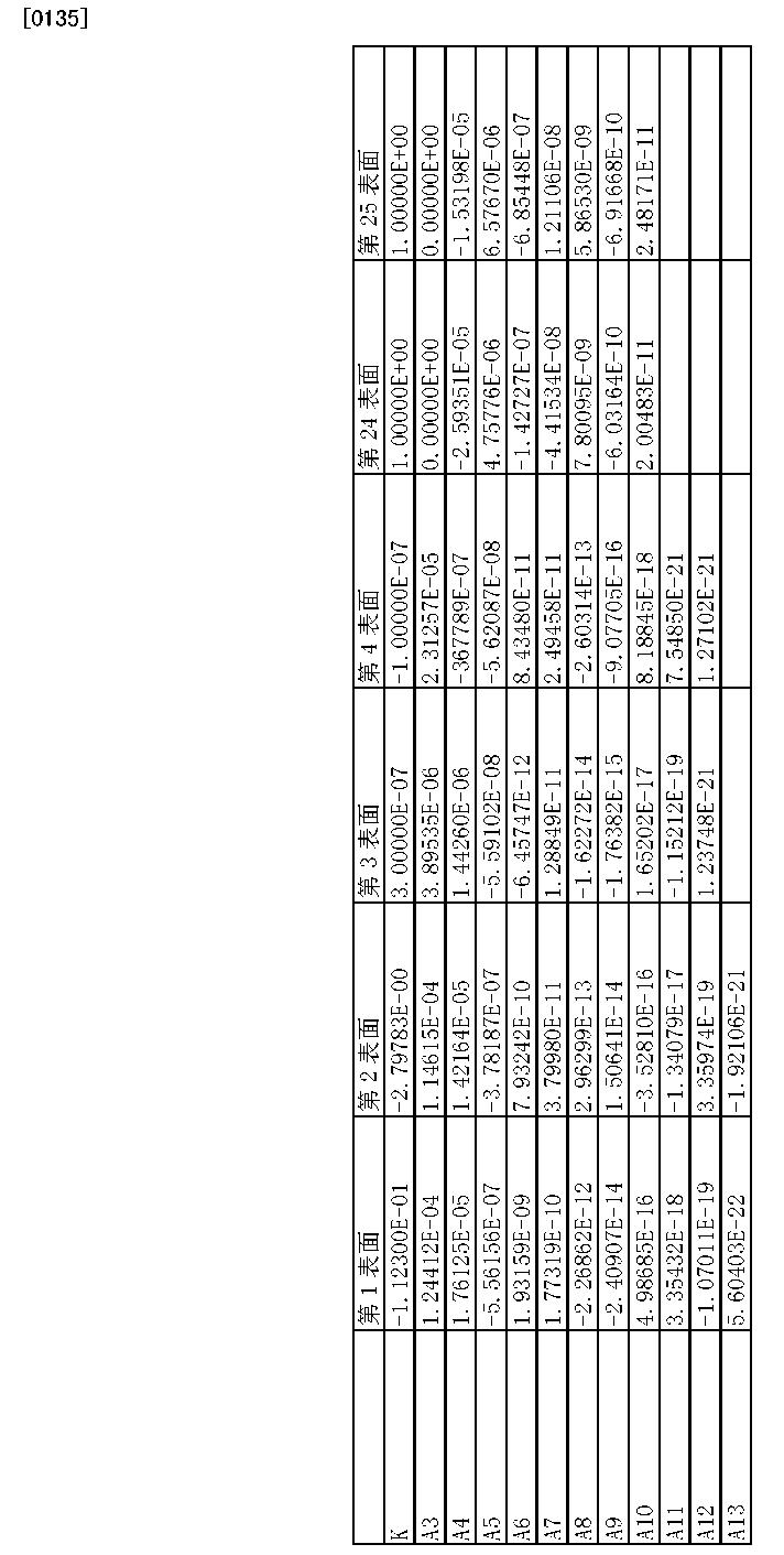 Figure CN103562772BD00171