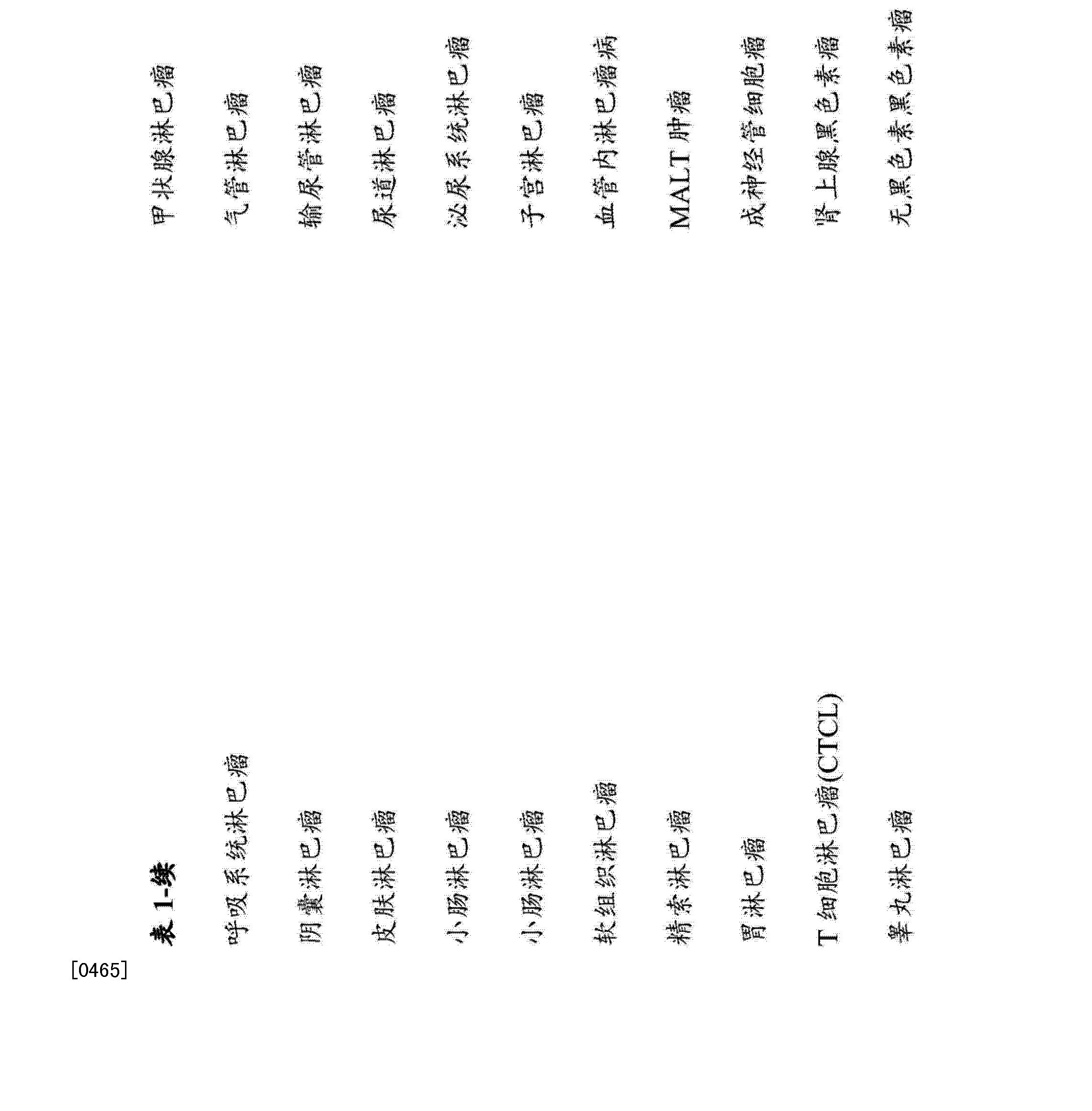 Figure CN103857387AD00781