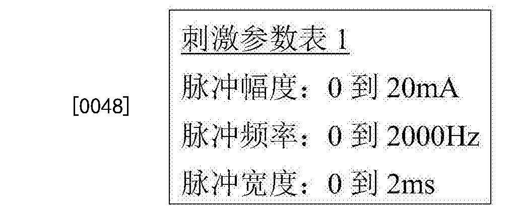 Figure CN104080509BD00101