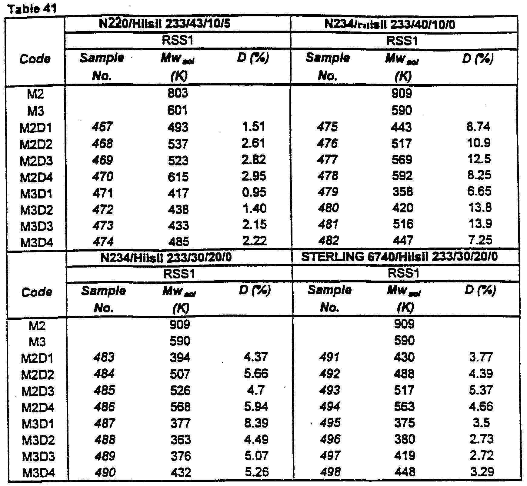 Figure imgf000125_0001