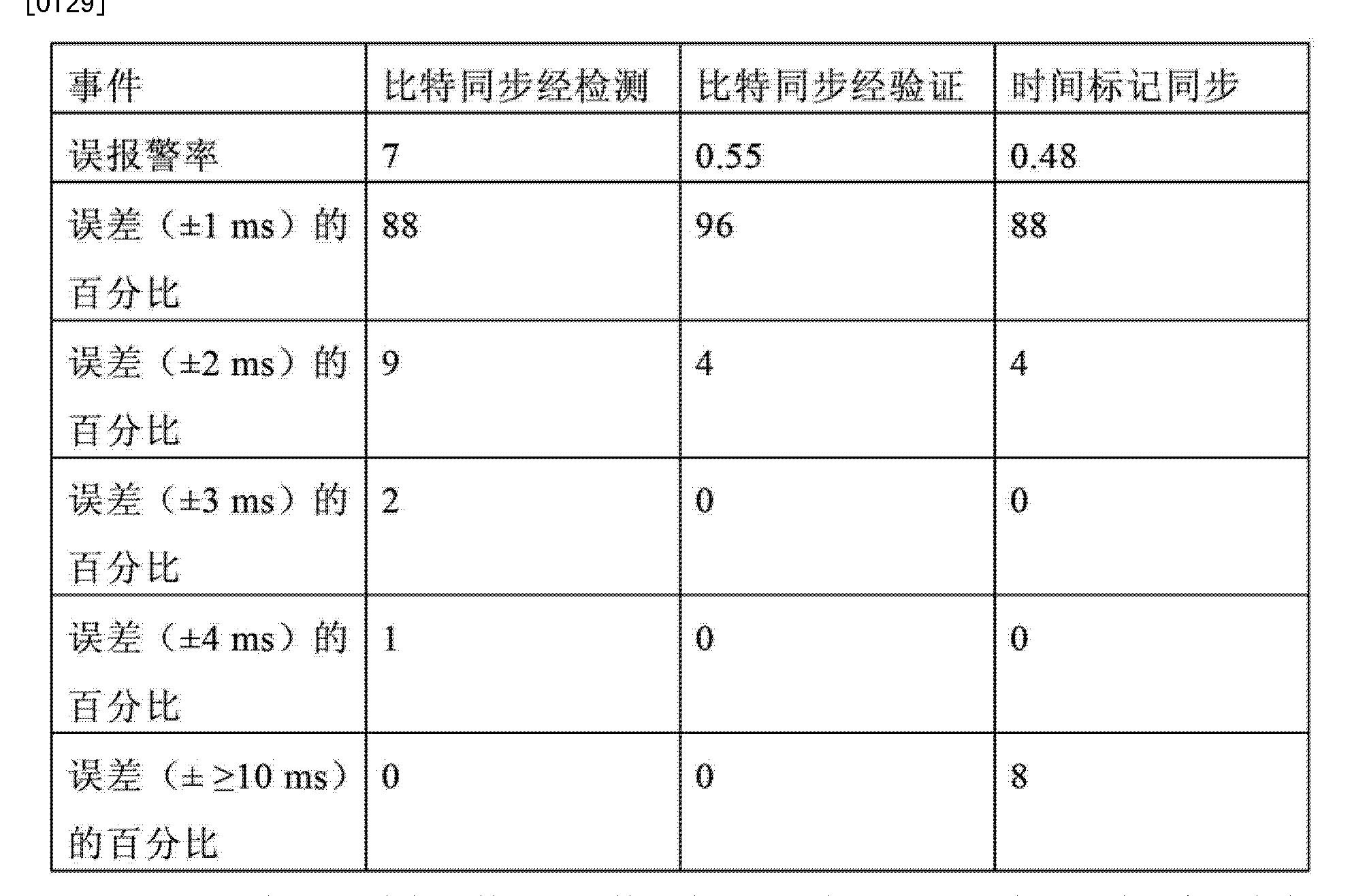 Figure CN103154773AD00161