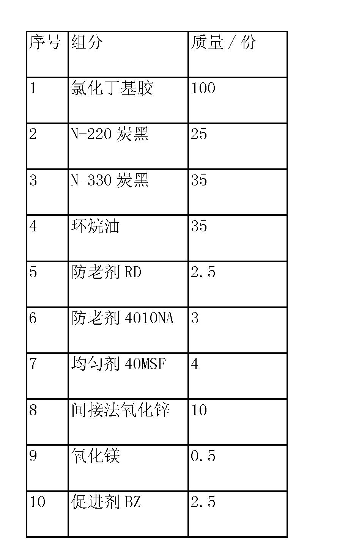 Figure CN102061040BD00062