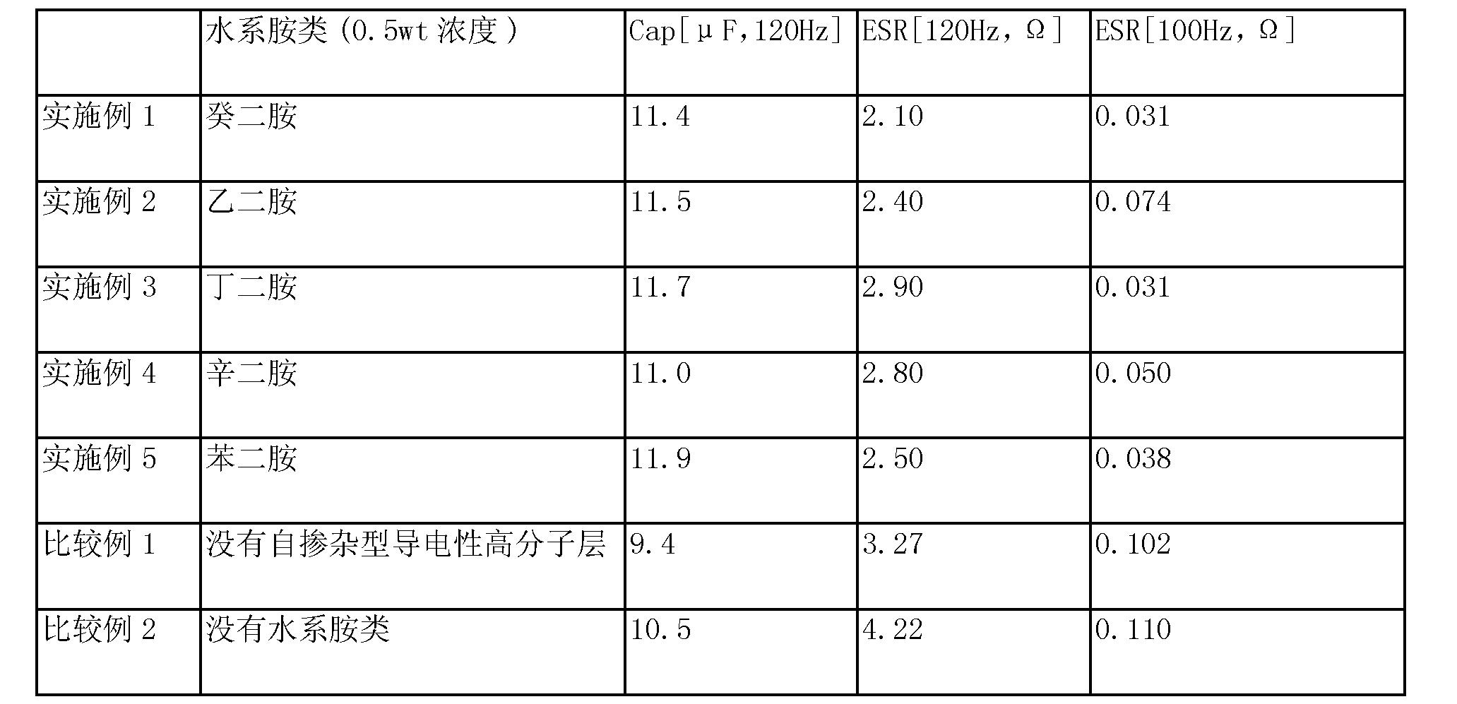 Figure CN103959414AD00091