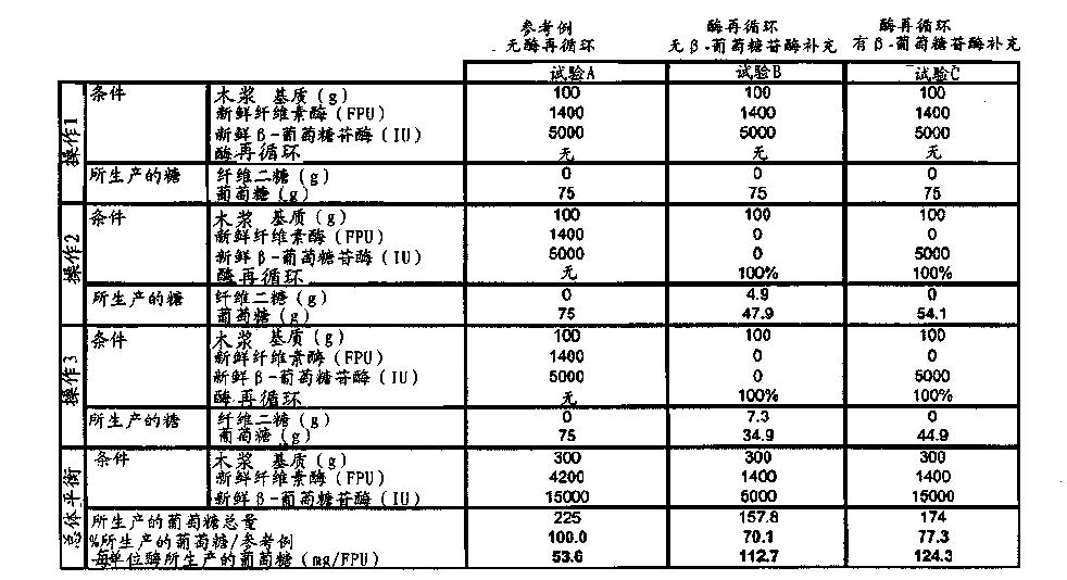 Figure CN101998996BD00111