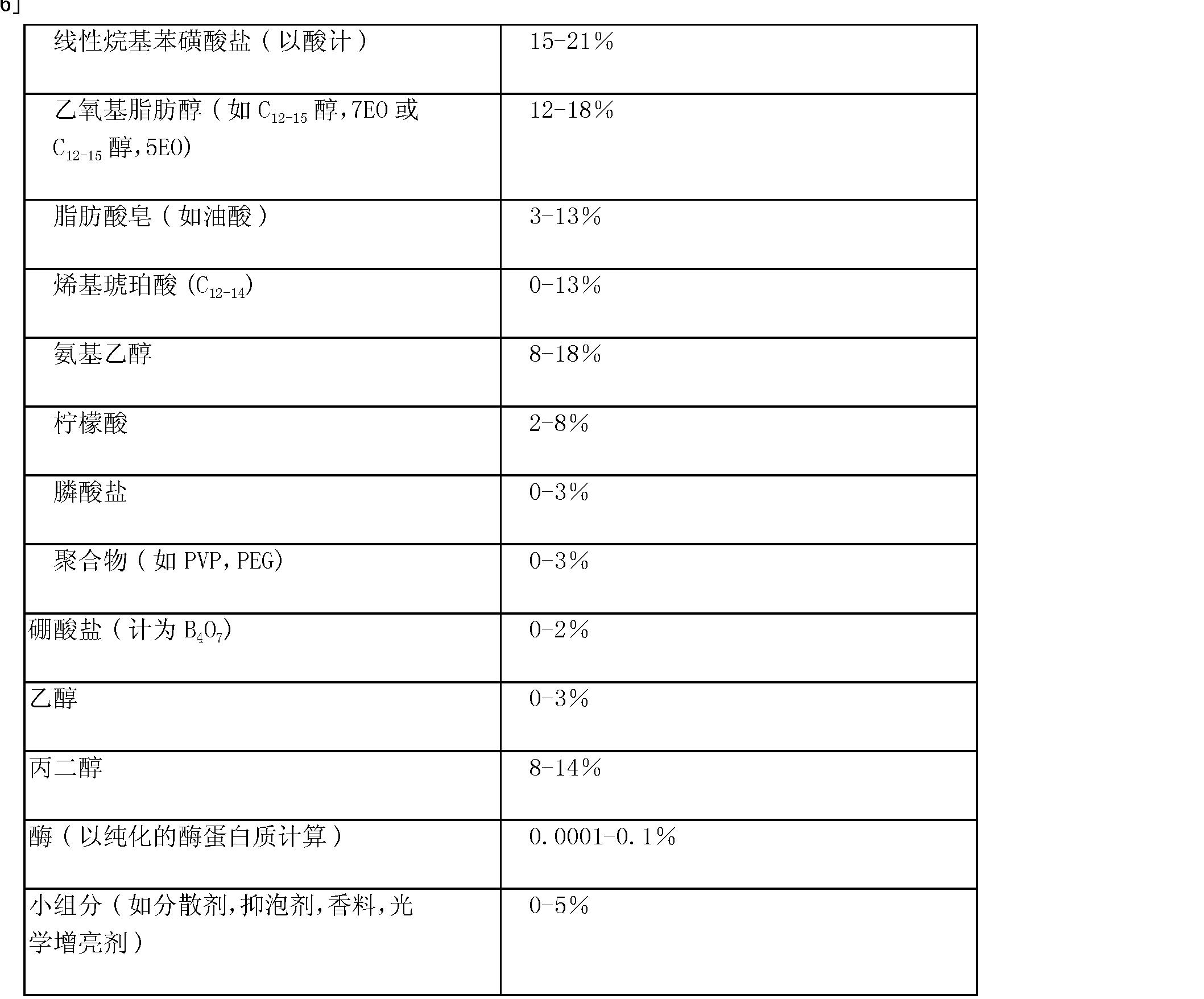 Figure CN102146362AD00381