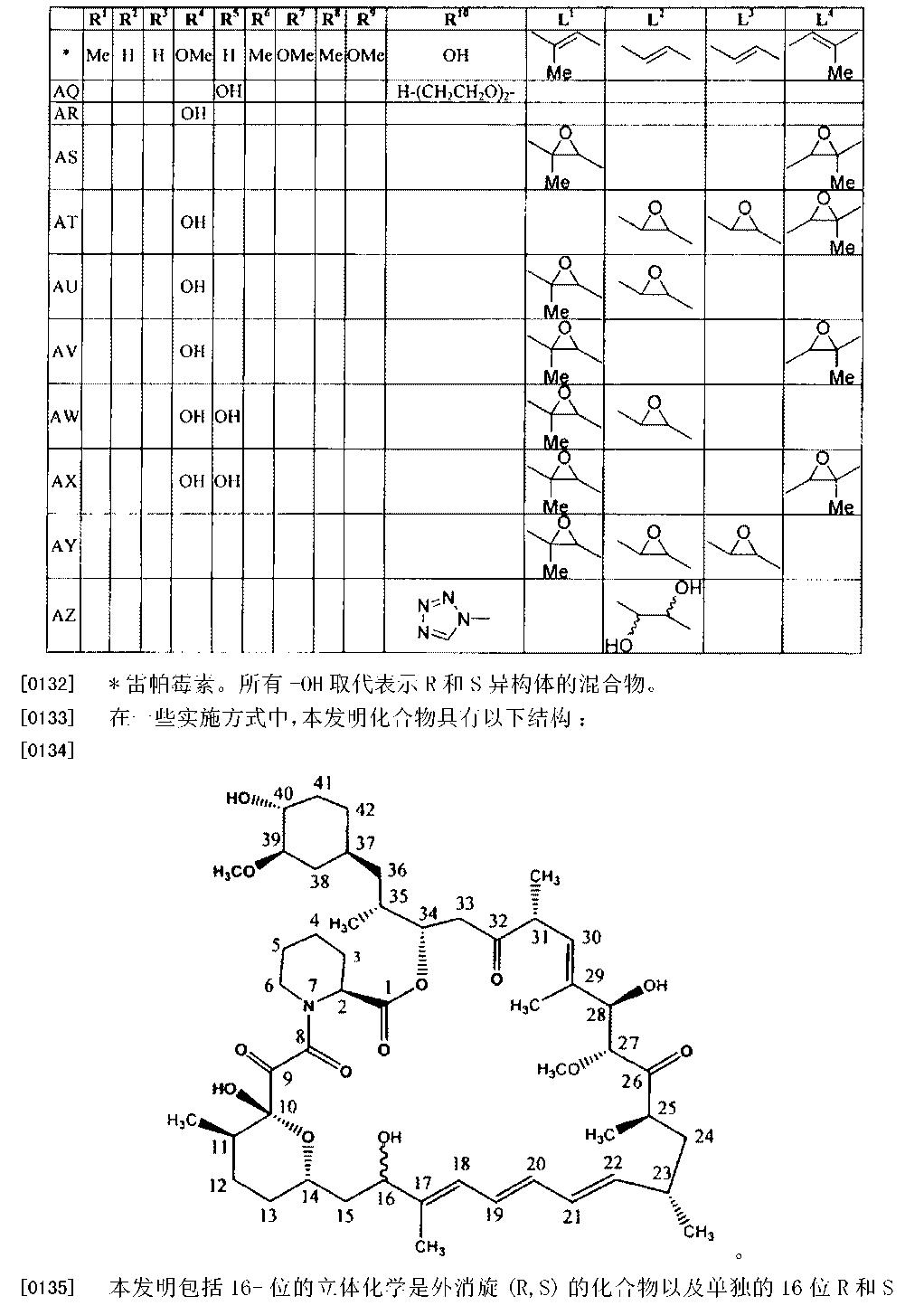 Figure CN104906087AD00191
