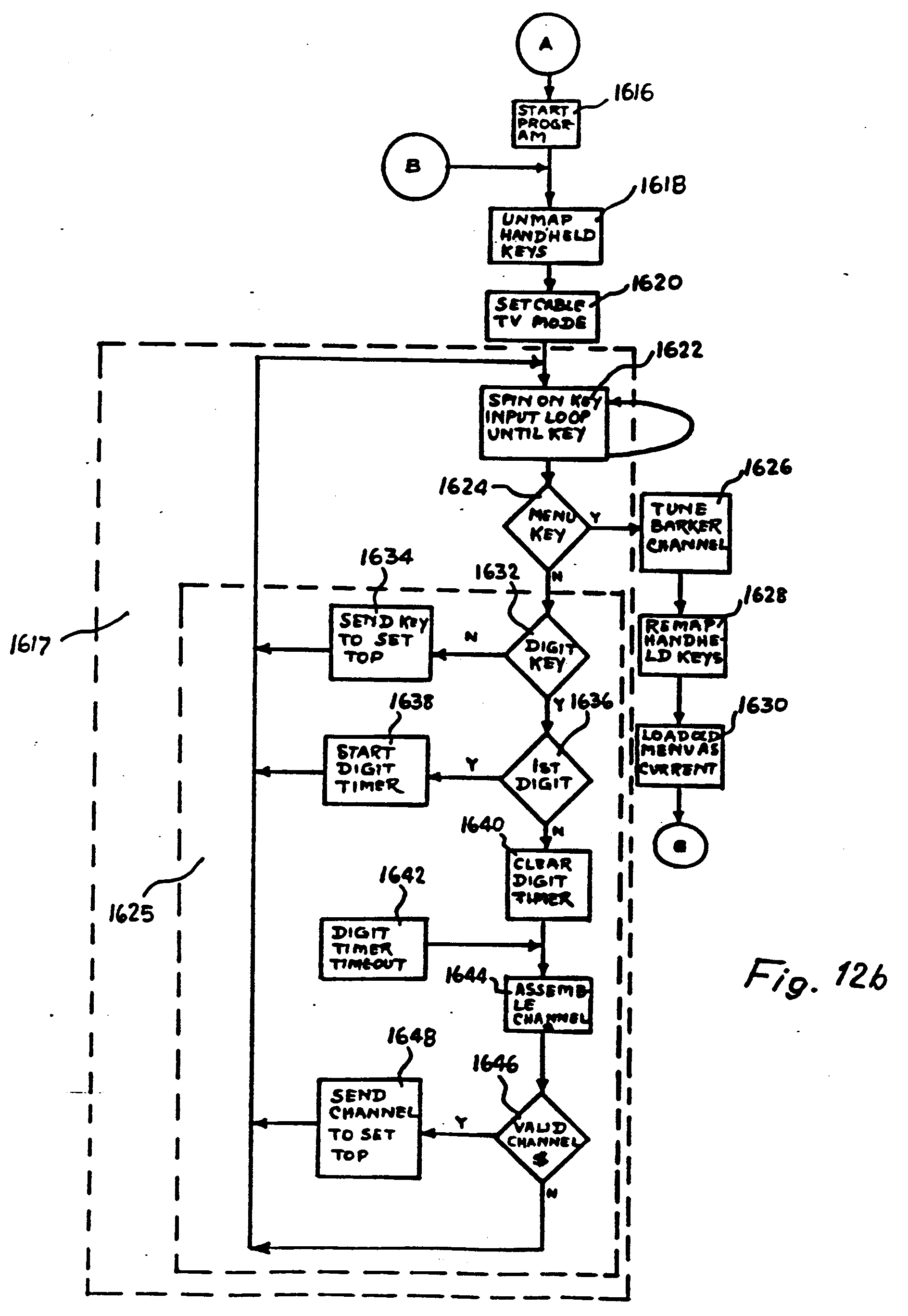 Ep0856993a2 Set Top Terminal For Cable Television Delivery Systems Dtmf Based Fm Remote Control Circuit Diagram Centre Google Patents