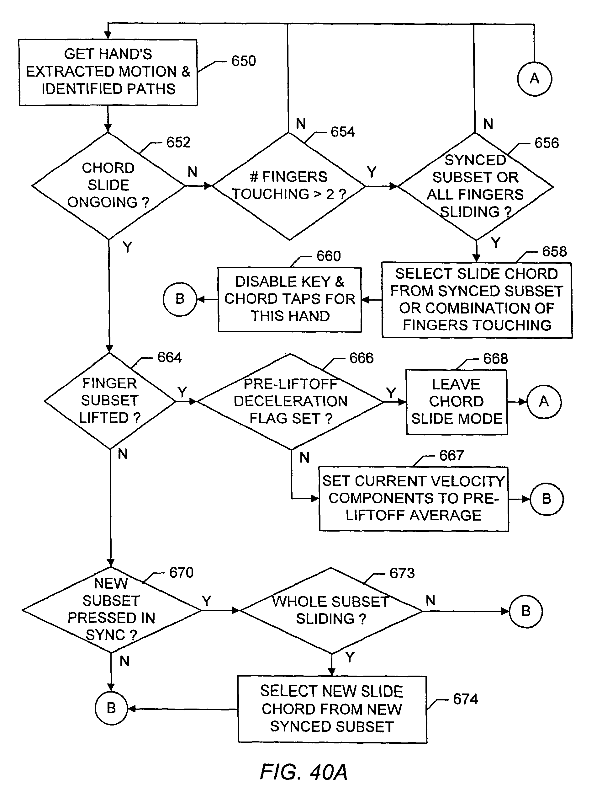 US8514183B2 - Degree of freedom extraction from multiple
