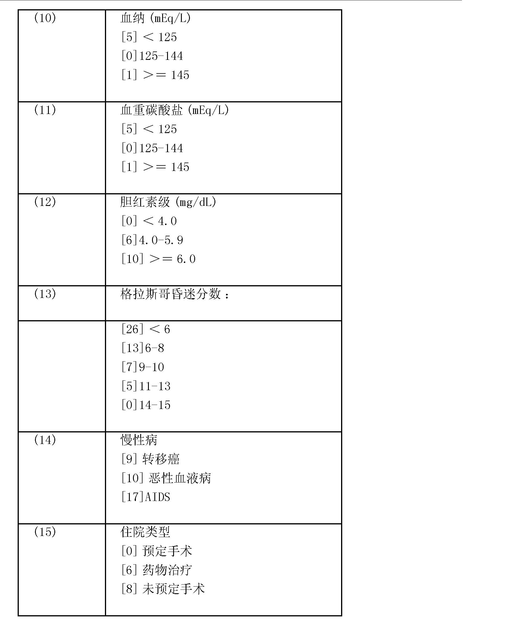 Figure CN101203172BD00071