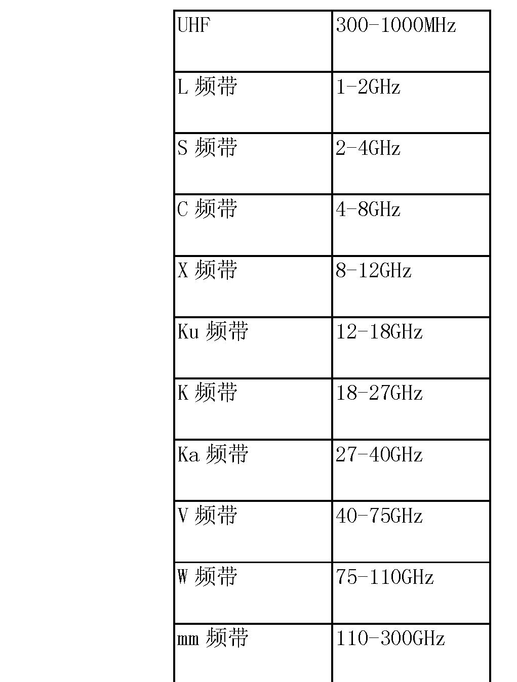Figure CN102725971BD00151