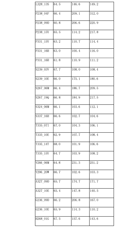 Figure CN103827300AD01441