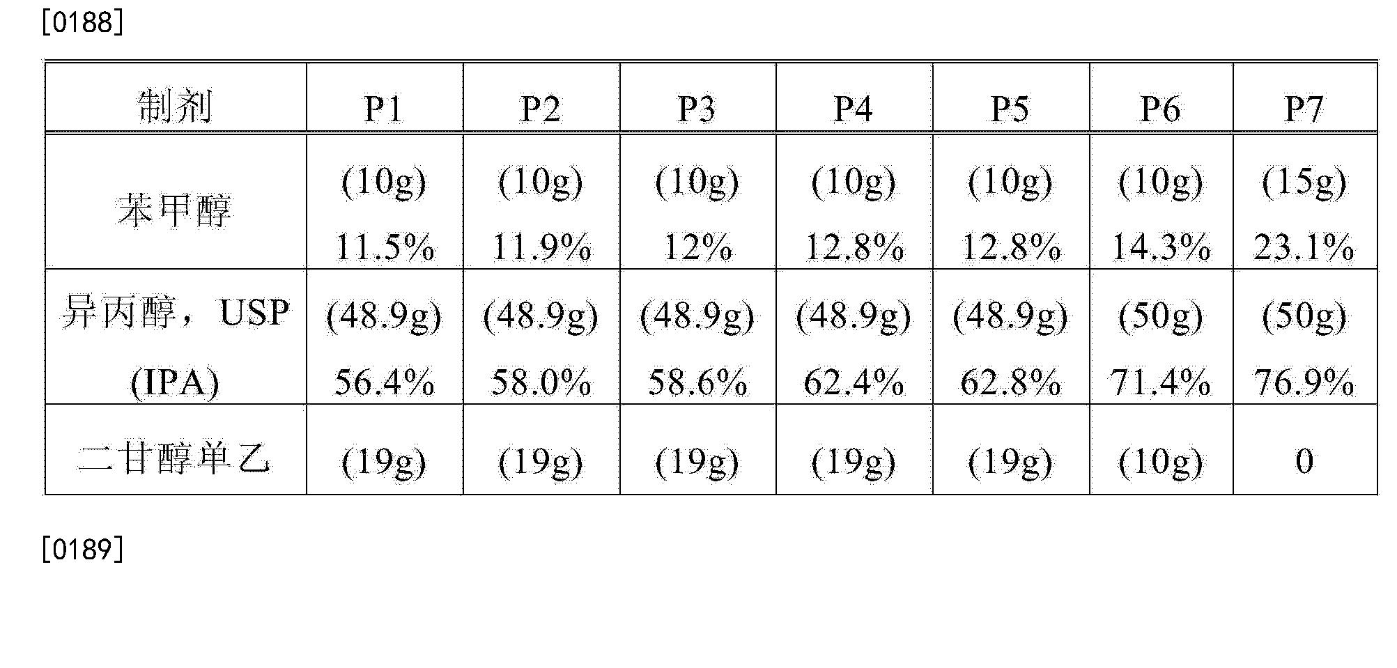 Figure CN104703624AD00372