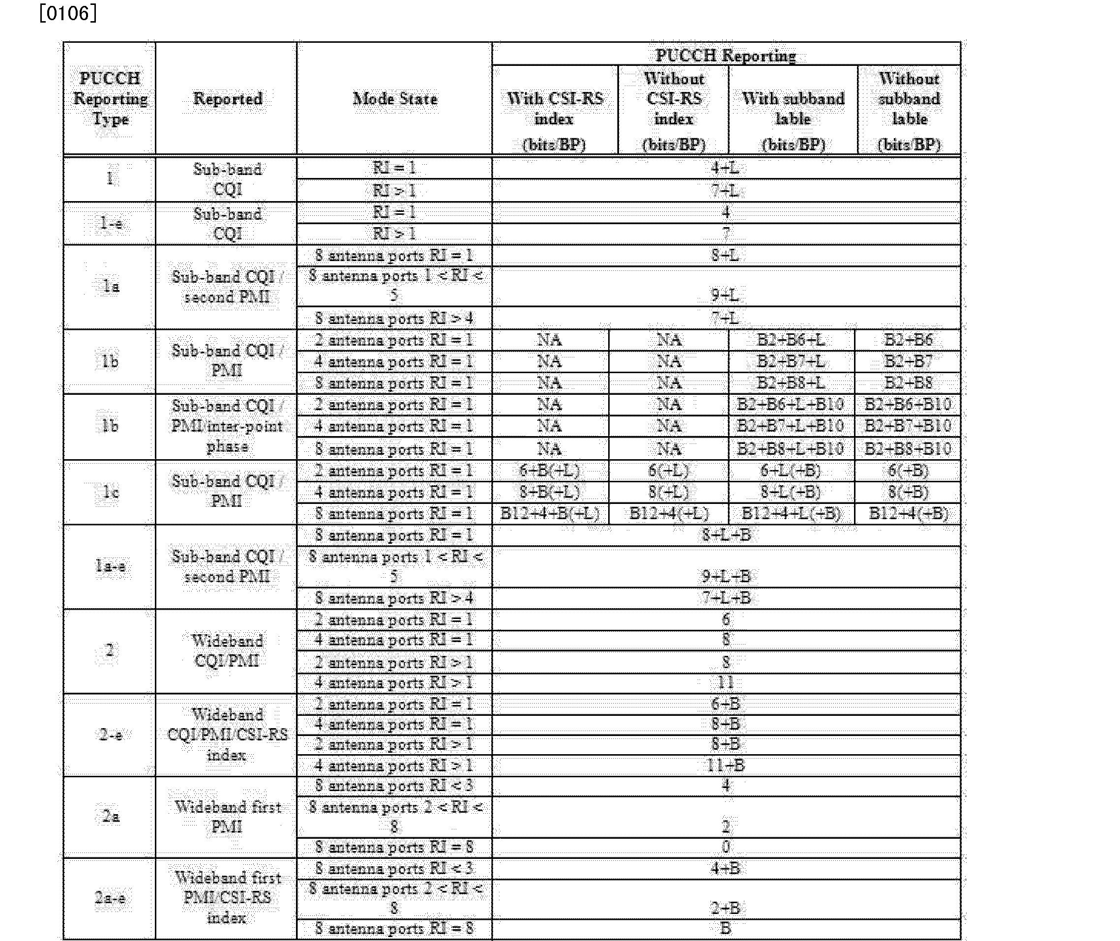 Figure CN102291228BD00181