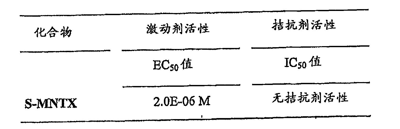 Figure CN101208345BD00463