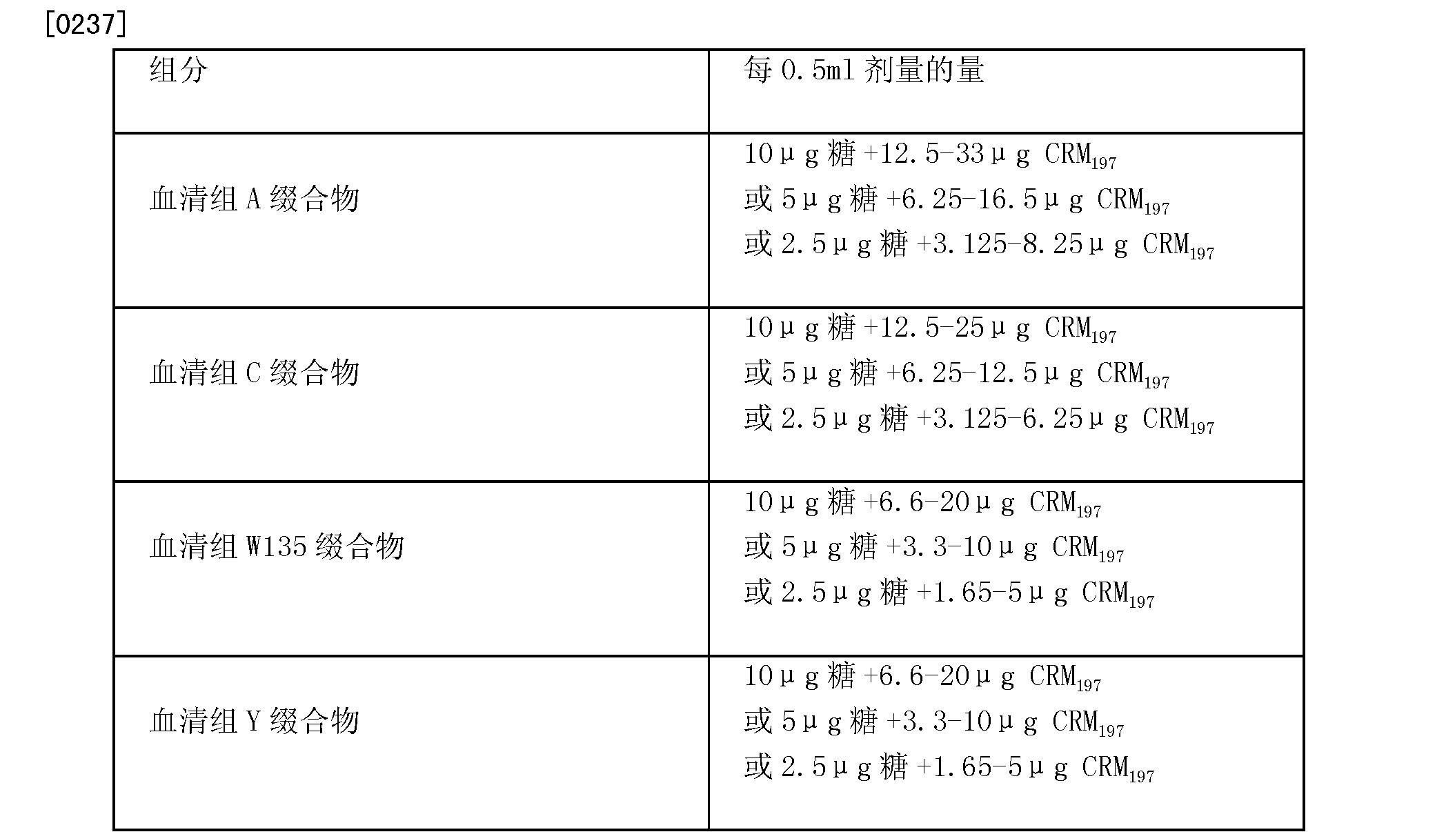 Figure CN102302776BD00261