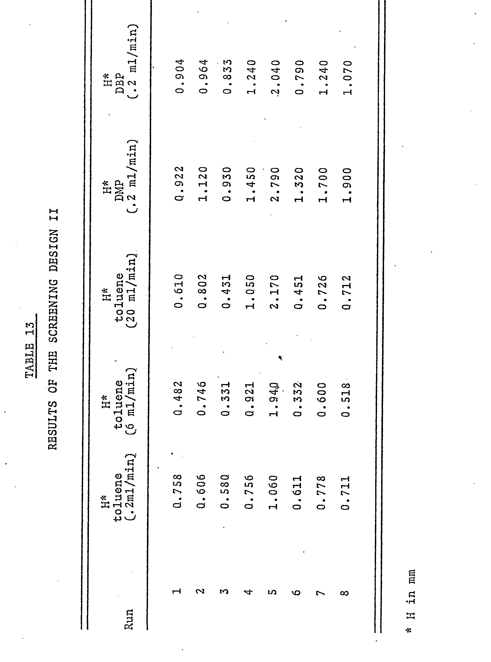 EP A2 Molecular separation column and use thereof Google