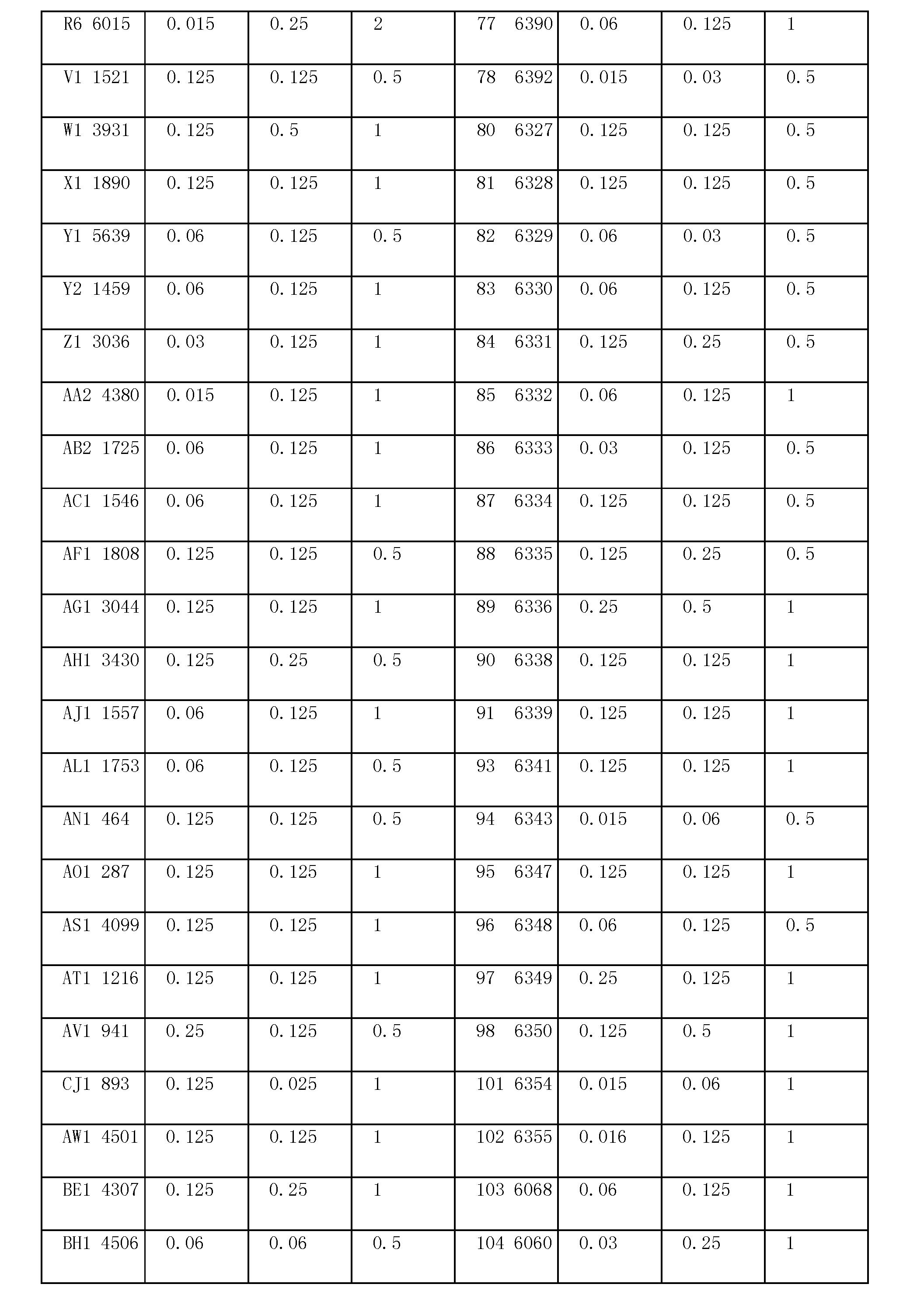 Figure CN102614207BD00211