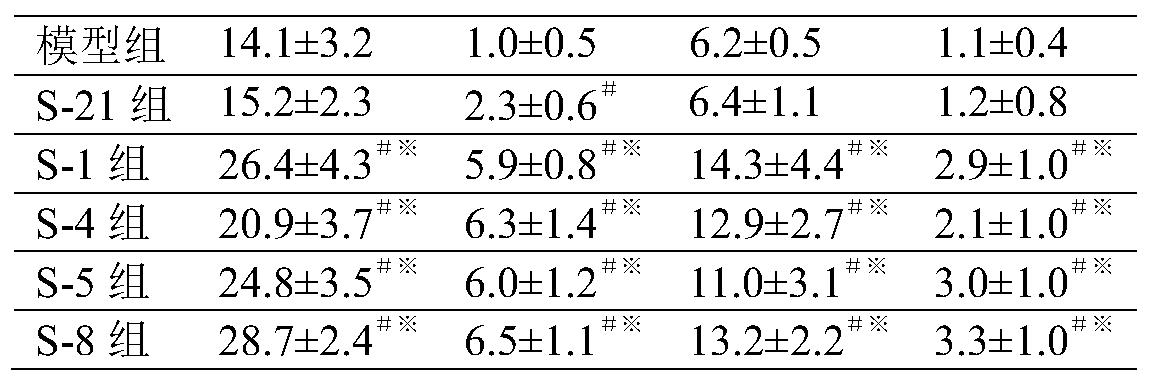 Figure PCTCN2017084604-appb-000344