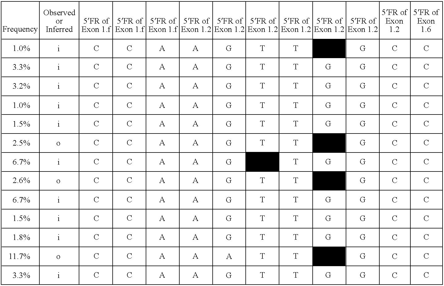 Figure US07485711-20090203-C00013