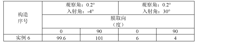 Figure CN102427935AD00221