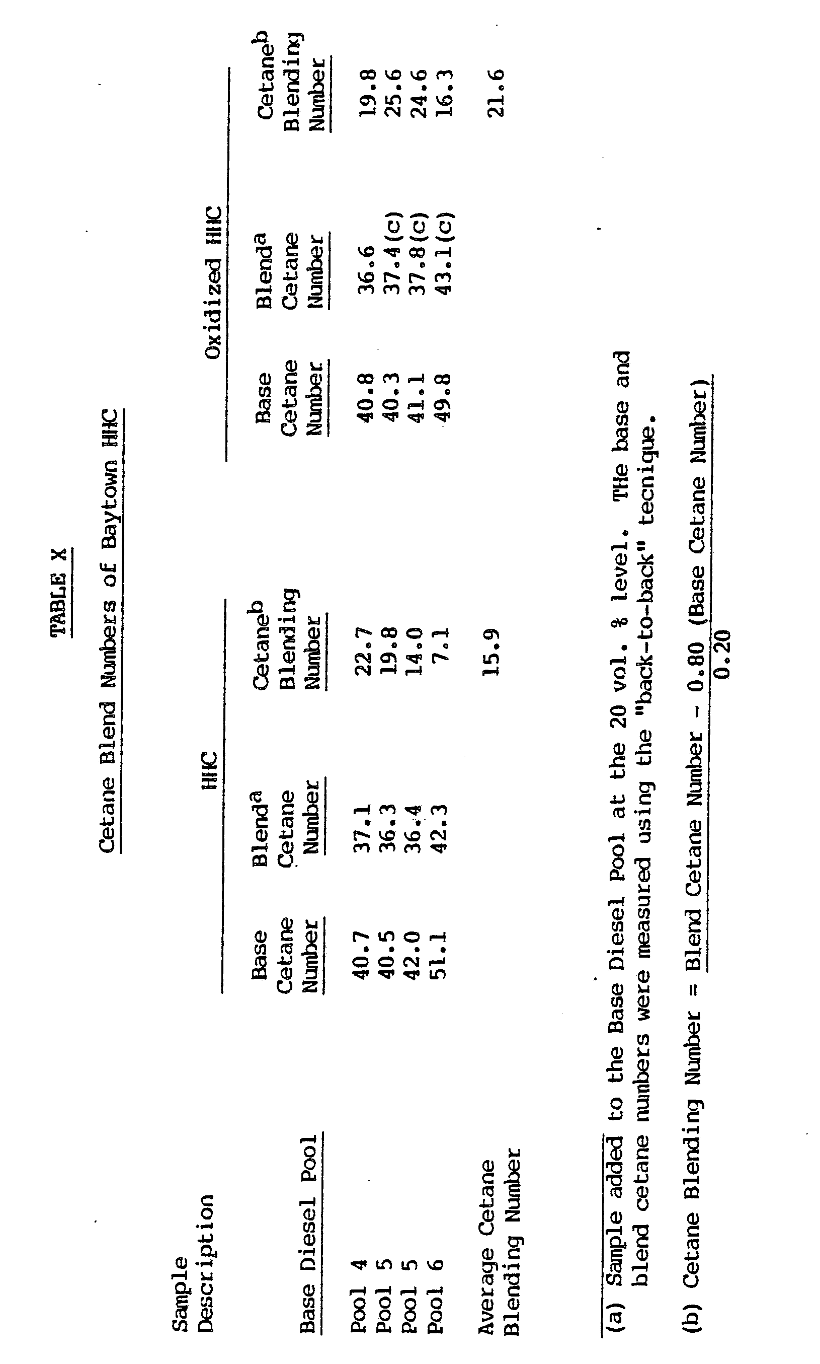 EP0252606A2 - Process for increasing the cetane number of