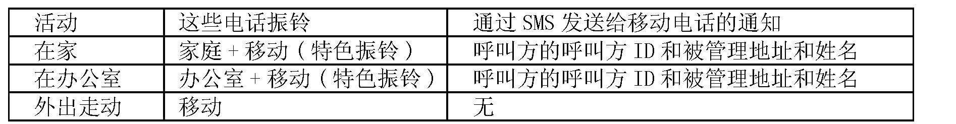 Figure CN101124809BD00321