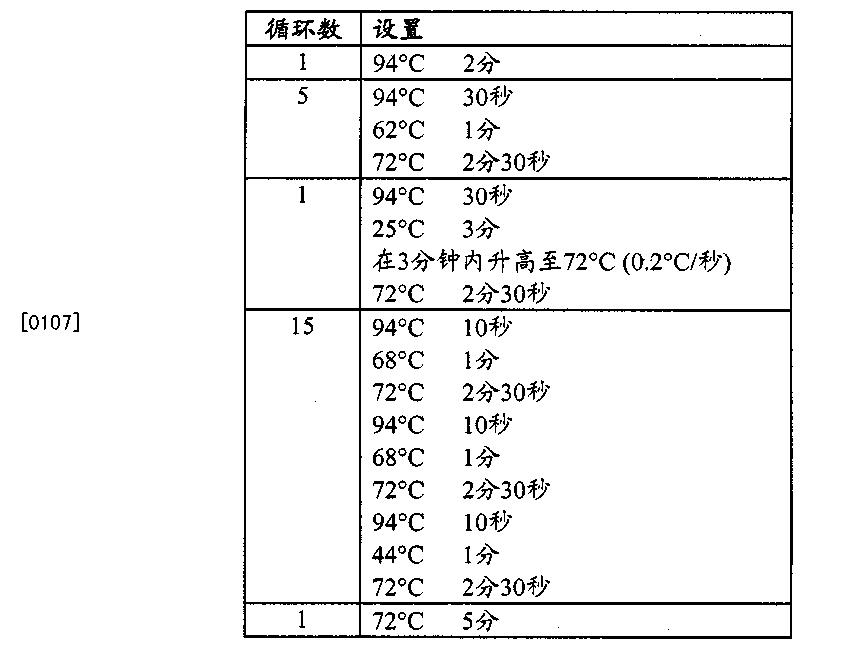 Figure CN102333439BD00211