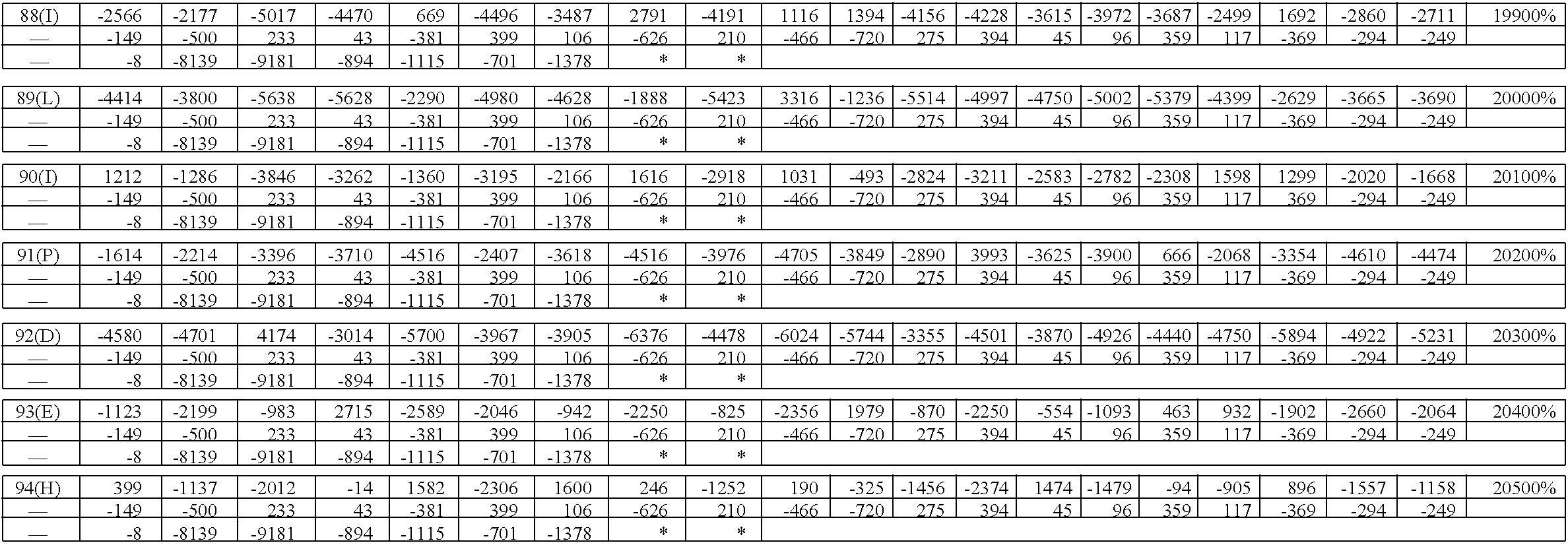 Figure US08945899-20150203-C00016
