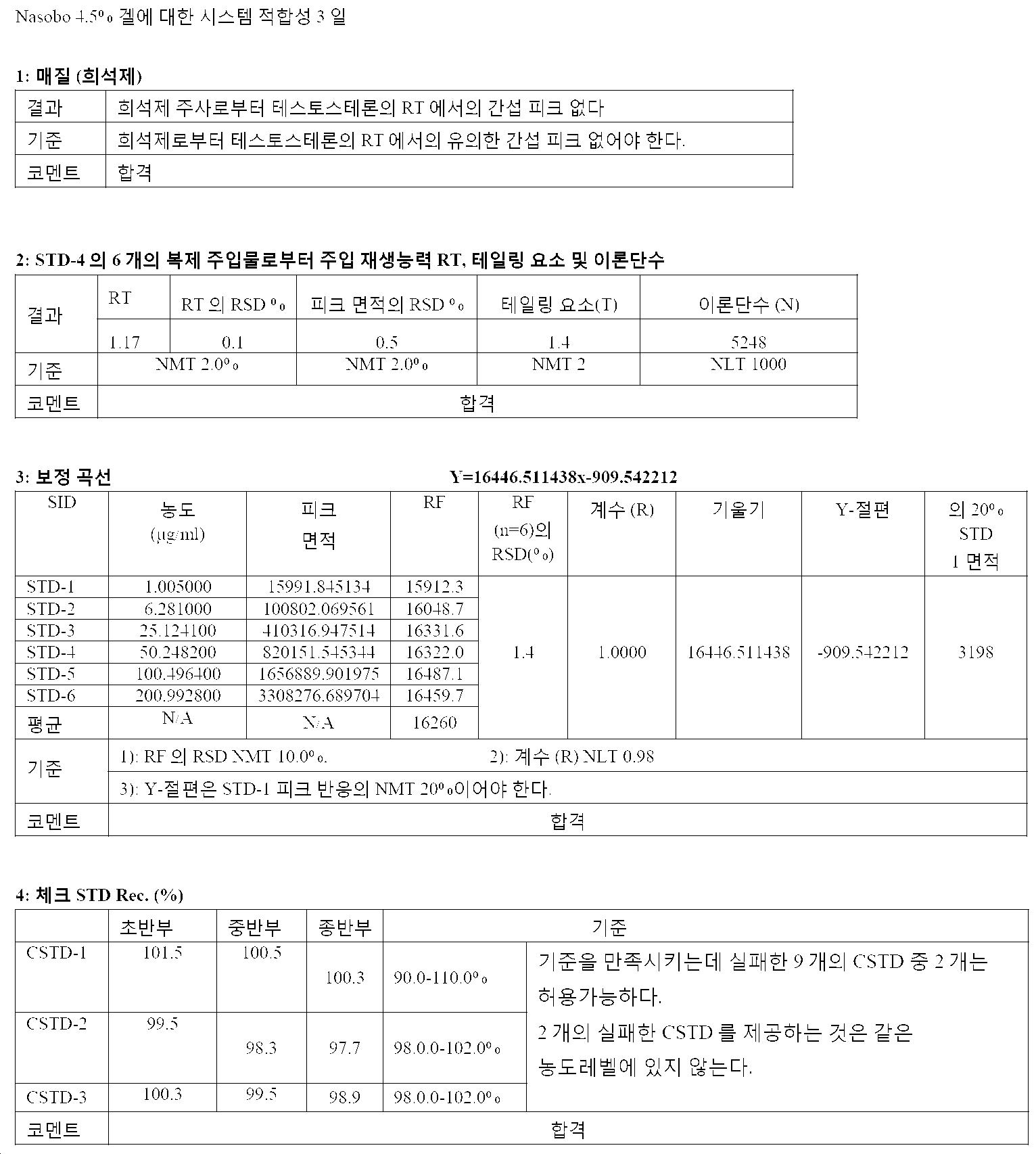 Figure pat00153