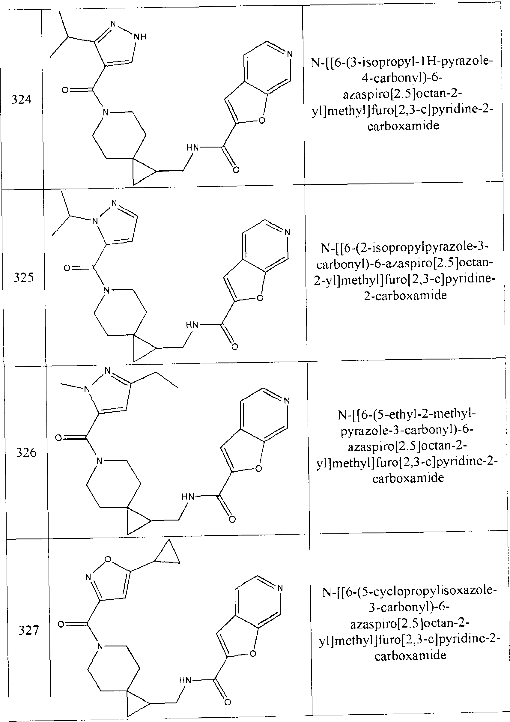 WO A1 Amido spirocyclic amide and sulfonamide derivatives