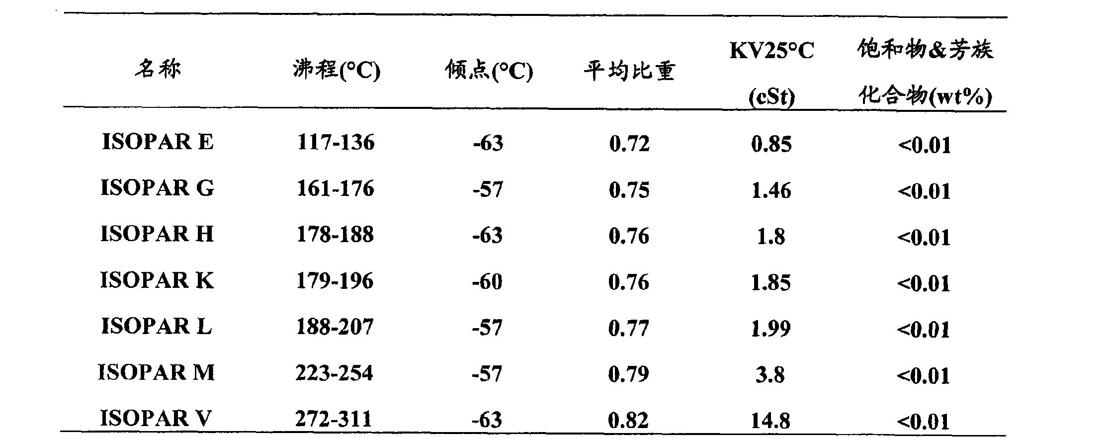 Figure CN101855250BD00641
