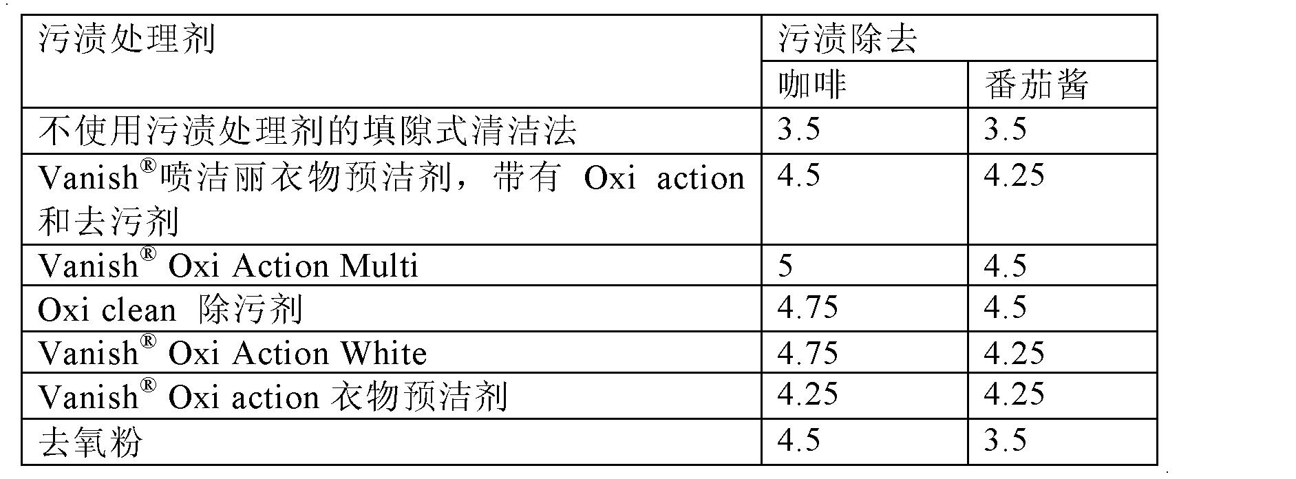 Figure CN102482841AD00121