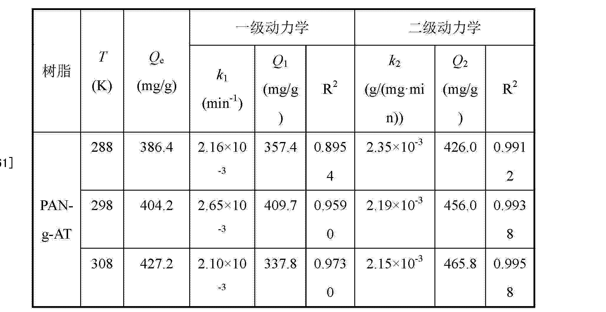 Figure CN102773081BD00071