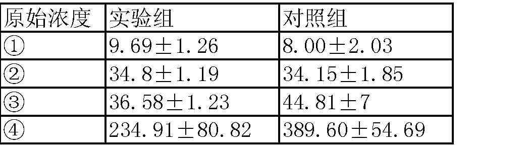 Figure CN103288222AD00052