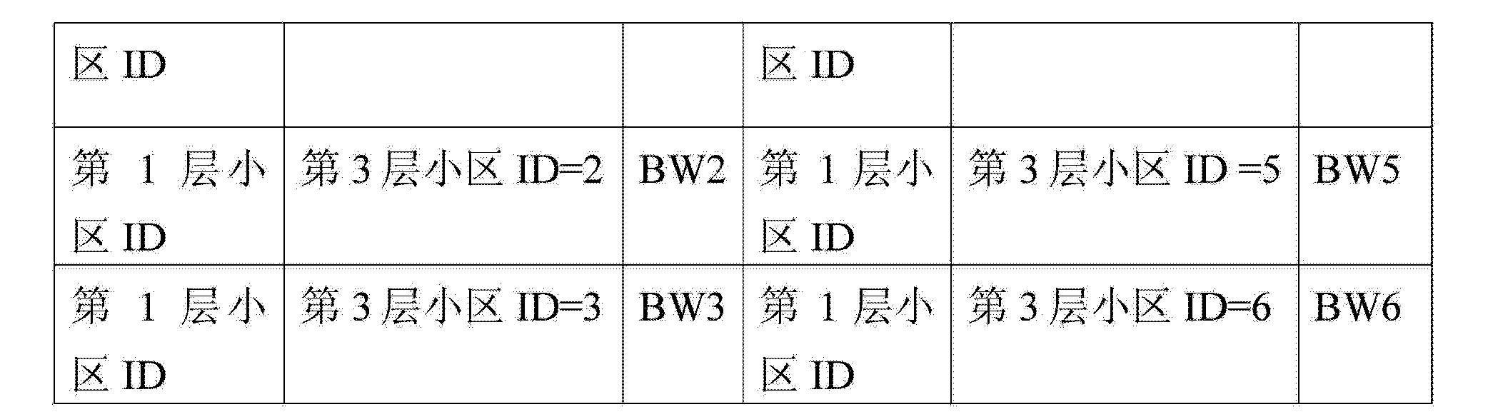 Figure CN103249097AD00081