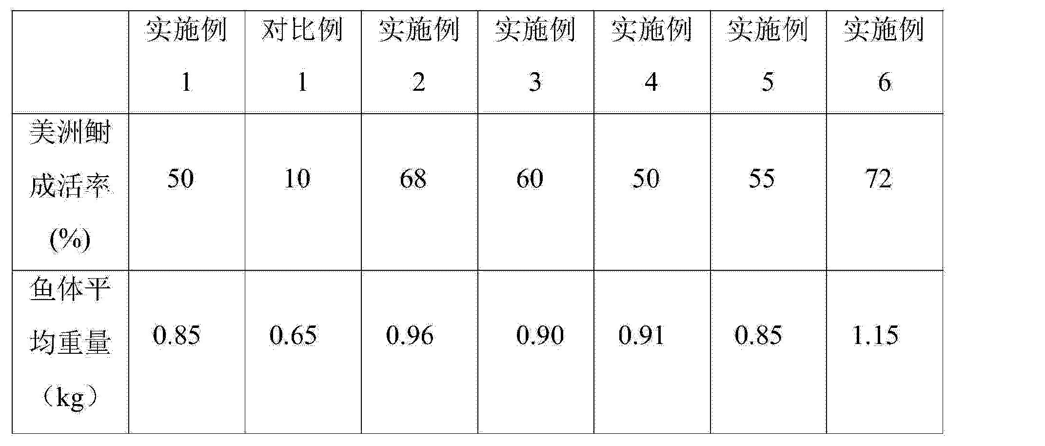 Figure CN102578003BD00101