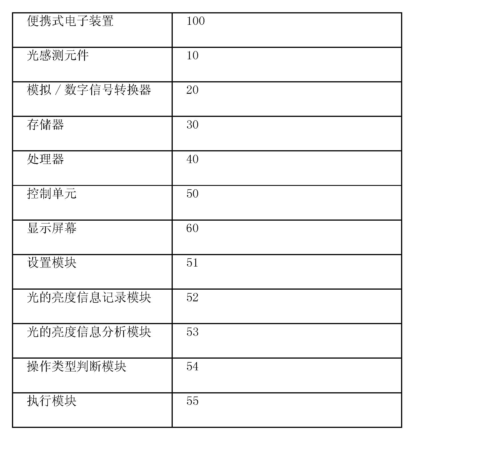 Figure CN102314261AD00051