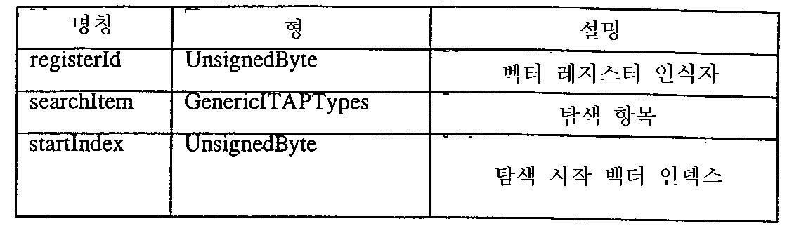 Figure 111999007470301-pct00015