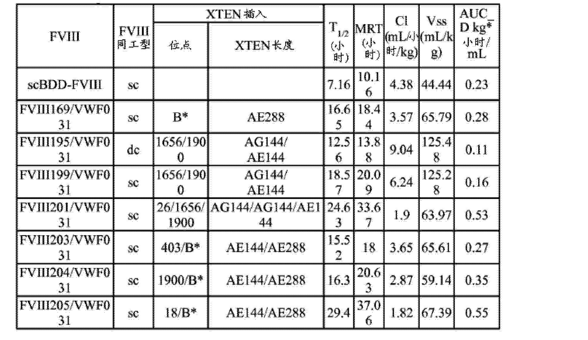 Figure CN104661674AD01401