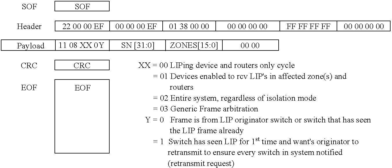 Figure US20040085972A1-20040506-C00001
