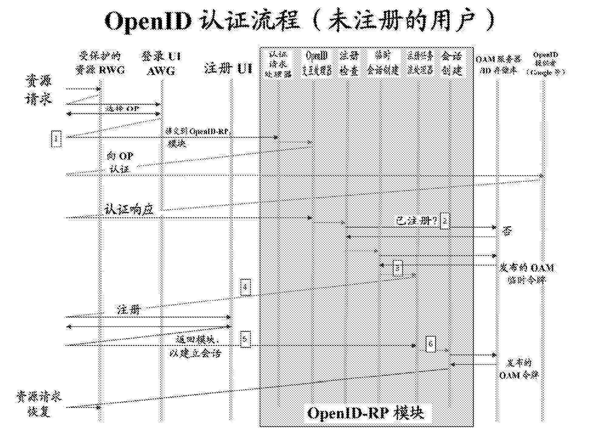 Figure CN104255007BD00321