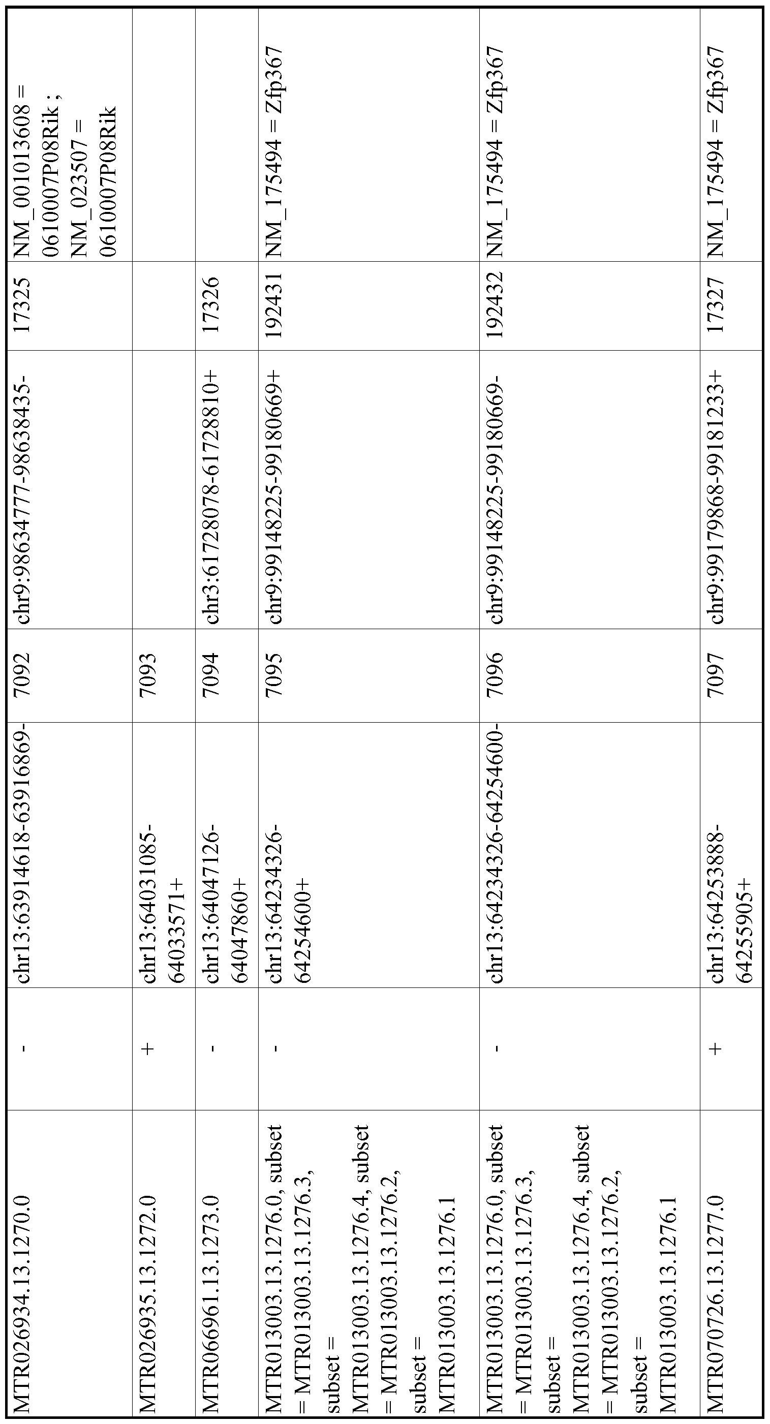 Figure imgf001248_0001