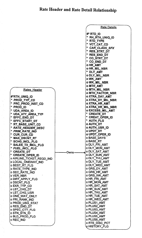 Figure US20030125992A1-20030703-P01183