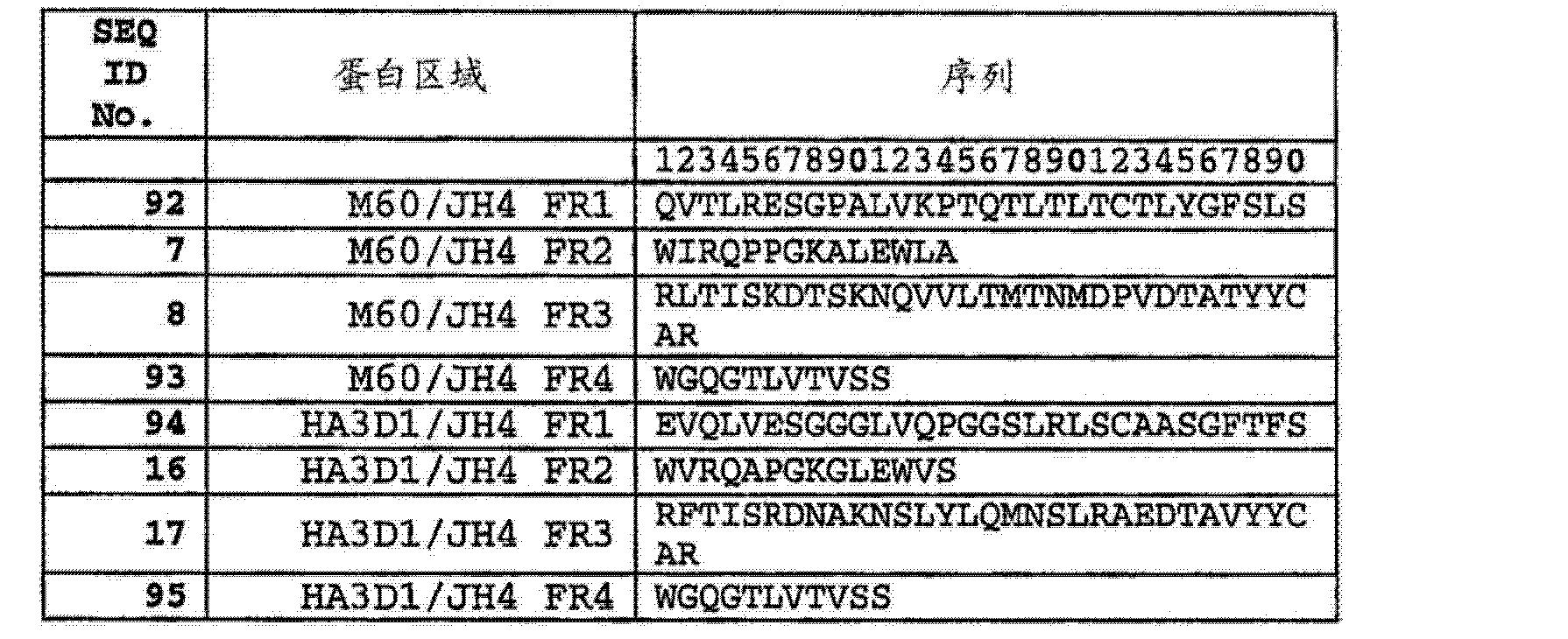 Figure CN103145838AD00841
