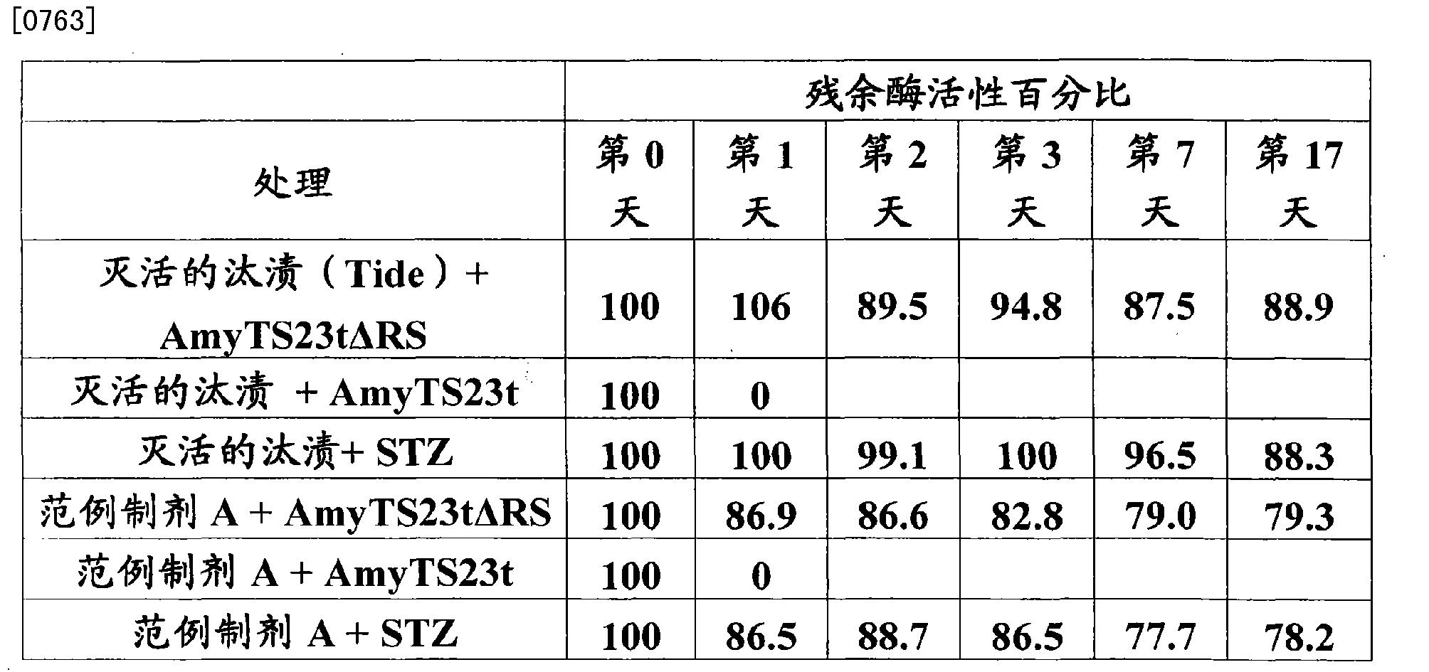 Figure CN101970634BD00561