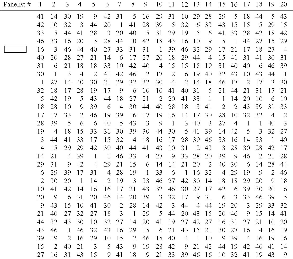 Figure US20110203727A1-20110825-C00001