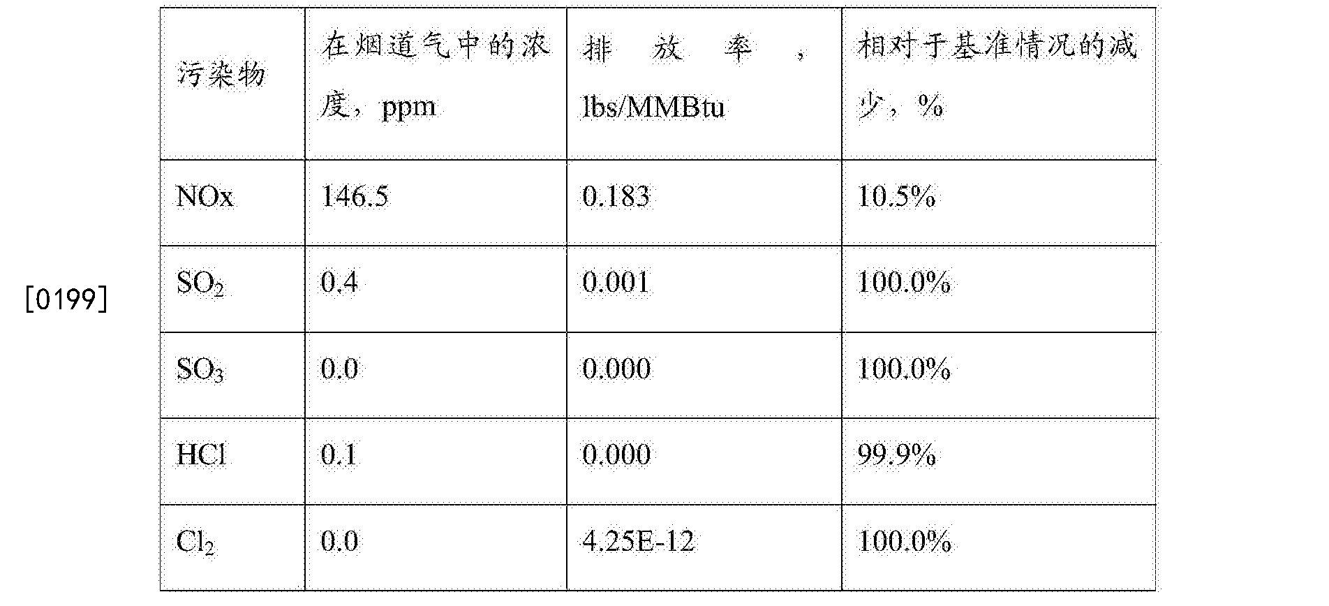 Figure CN107191935AD00231