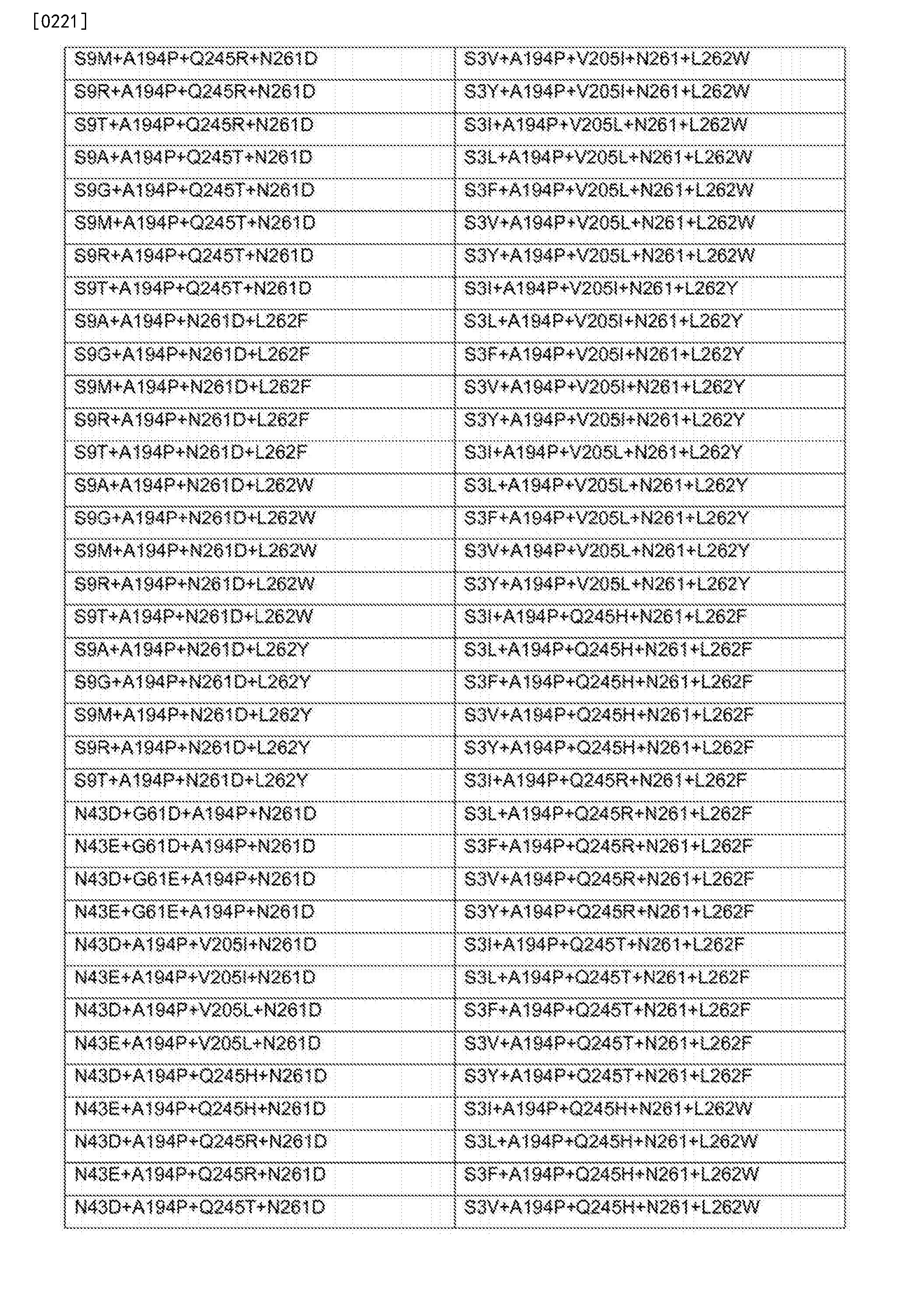 Figure CN105874067AD00291