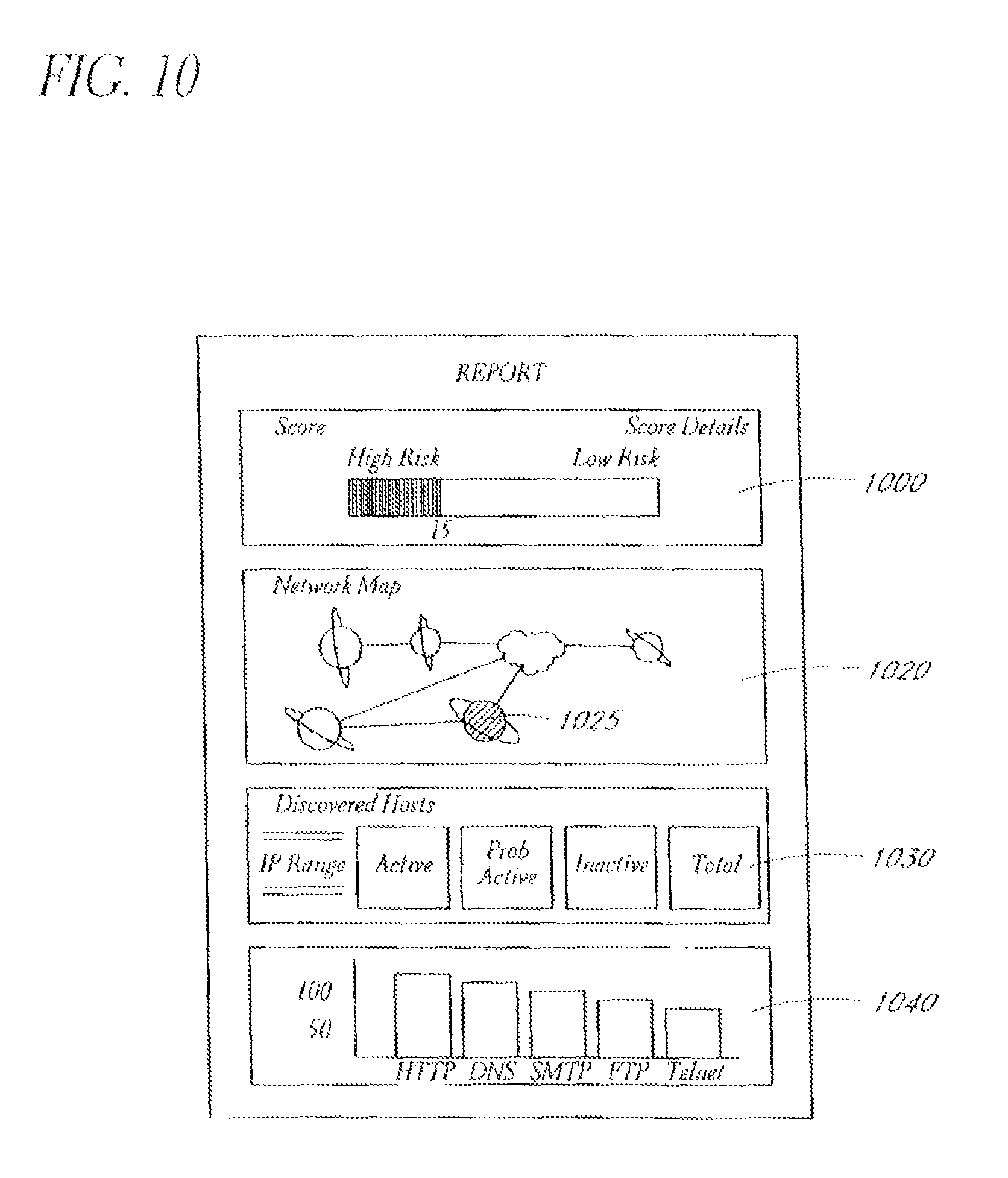 US B2 System and method for network vulnerability